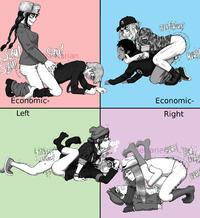 [Grilled Kambling] - Political Chart Futanari Pegging