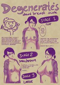 [Degenerate] Absurd Breast Scale