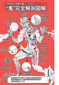 [Gesundheit] MOMO!第三話 ジェッタシティの毒電波鬼の巻(comic KURiBERON 2017-08 Vol. 58)[Chinese] [沒有漢化]